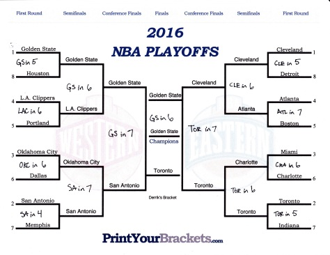 NBA Playoffs - Derrik