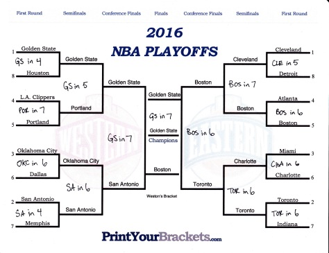 playoff bracket nba 2016 venetian sportsbook odds